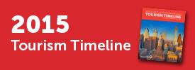 Tourism Timeline