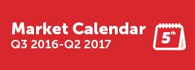 market calendar