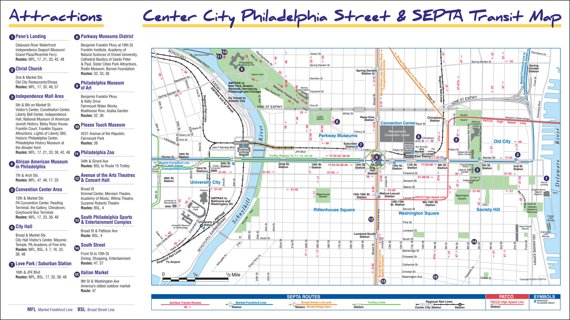 Getting Around Philadelphia Walking Biking Public – Philadelphia Tourist Map